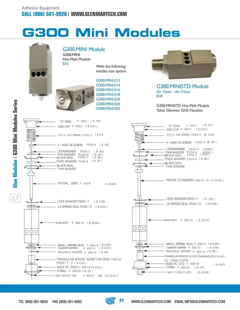 G300 Mini Zero Module | Replacement for ITW Dynatec® Mini Optima Module